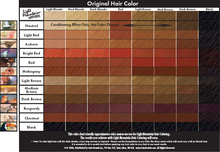 Light Mountain Natural Hair Color Conditioner